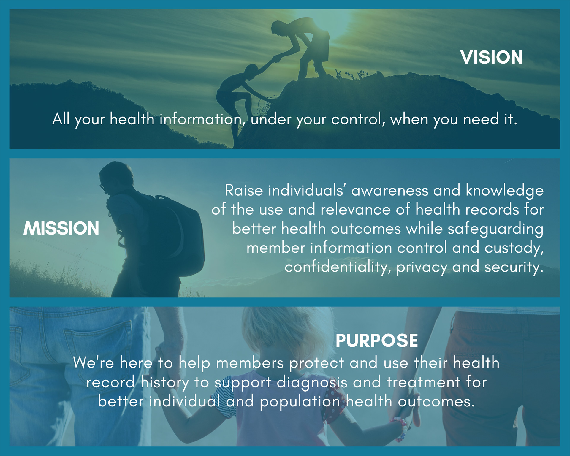 vision mission purpose